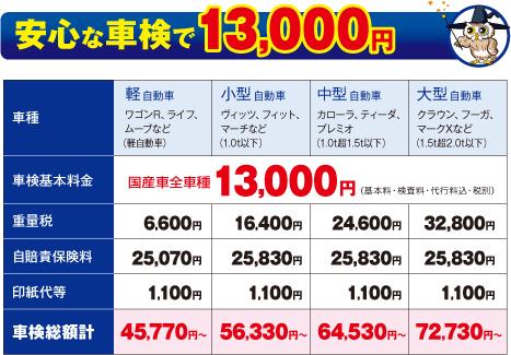 安心な車検で13,000円